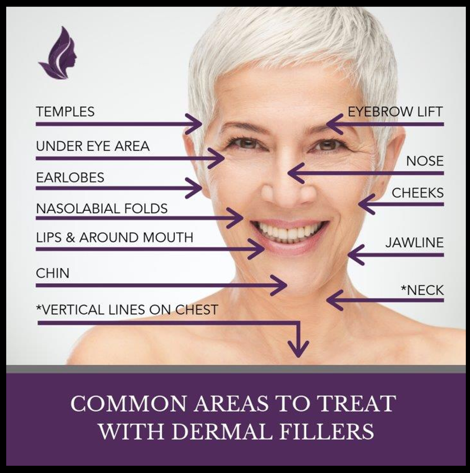 e injectable dermal fillers